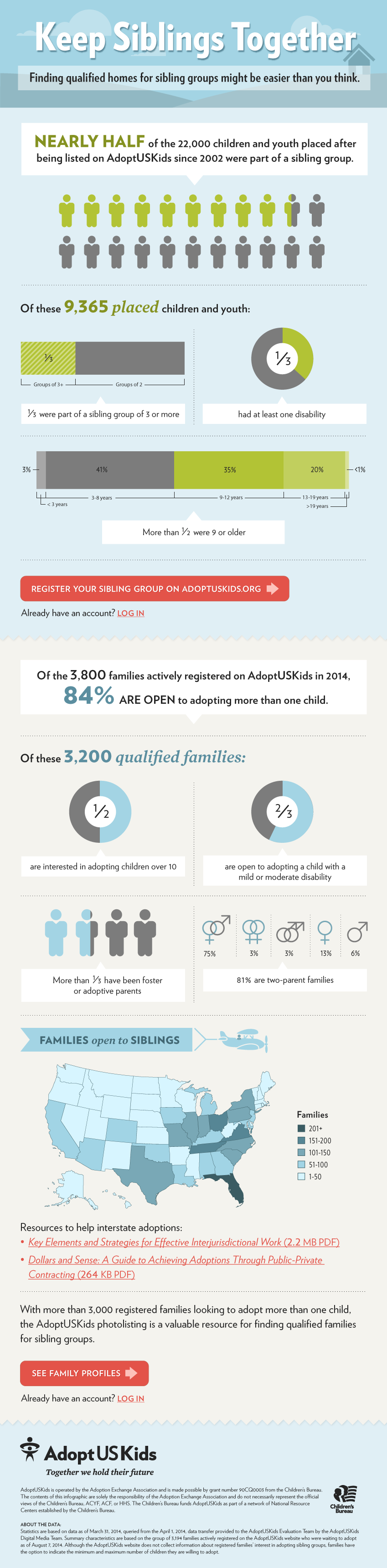 nam-2014-sibling-infographic
